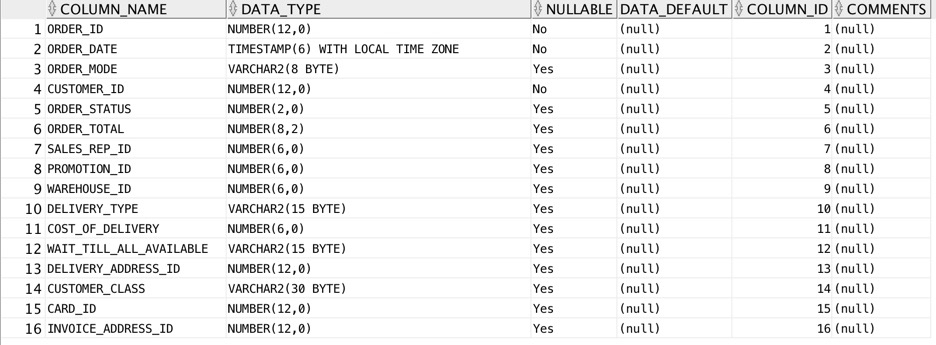 Table Definitions In Oracle Goldengate 12c Trail Files